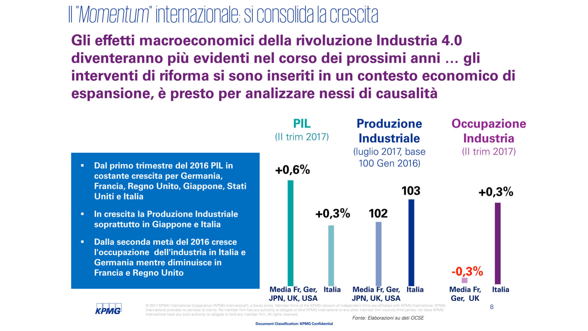Piano industria 4.0 confronto crescita diversi paesi