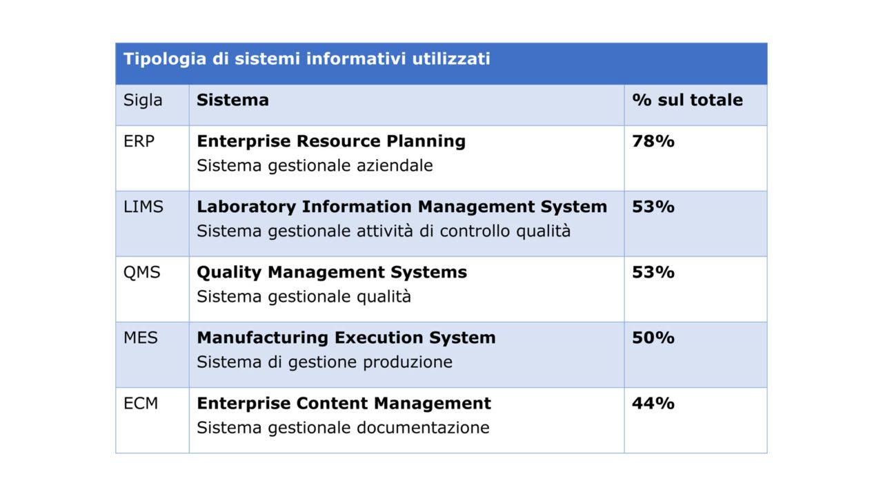 Afi-Associazione Farmaceutici Industria 2