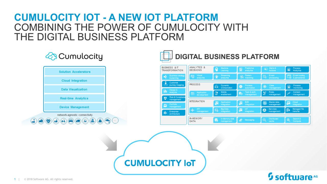 Cumulocity Iot, risultato dell'incontro tra Cumulosity e la BDP di Software AG