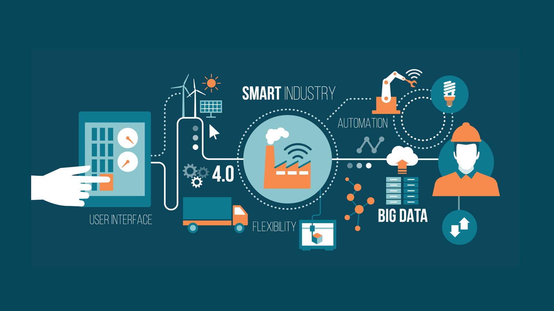 Smart Manufacturing Tutti I Dati Dell Osservatorio