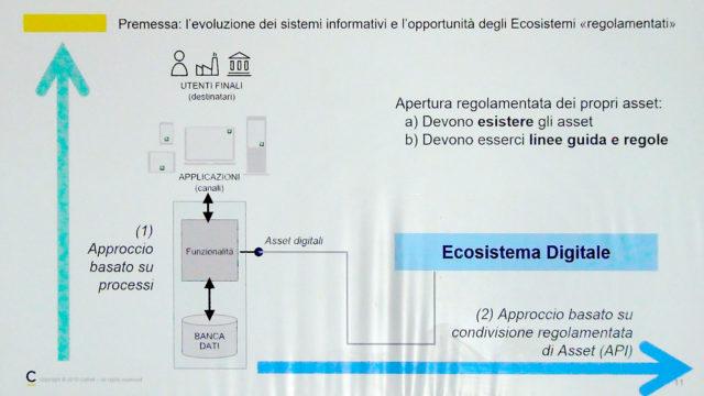 Schema di Ecosistema digitale vs Sistema informativo tradizionale