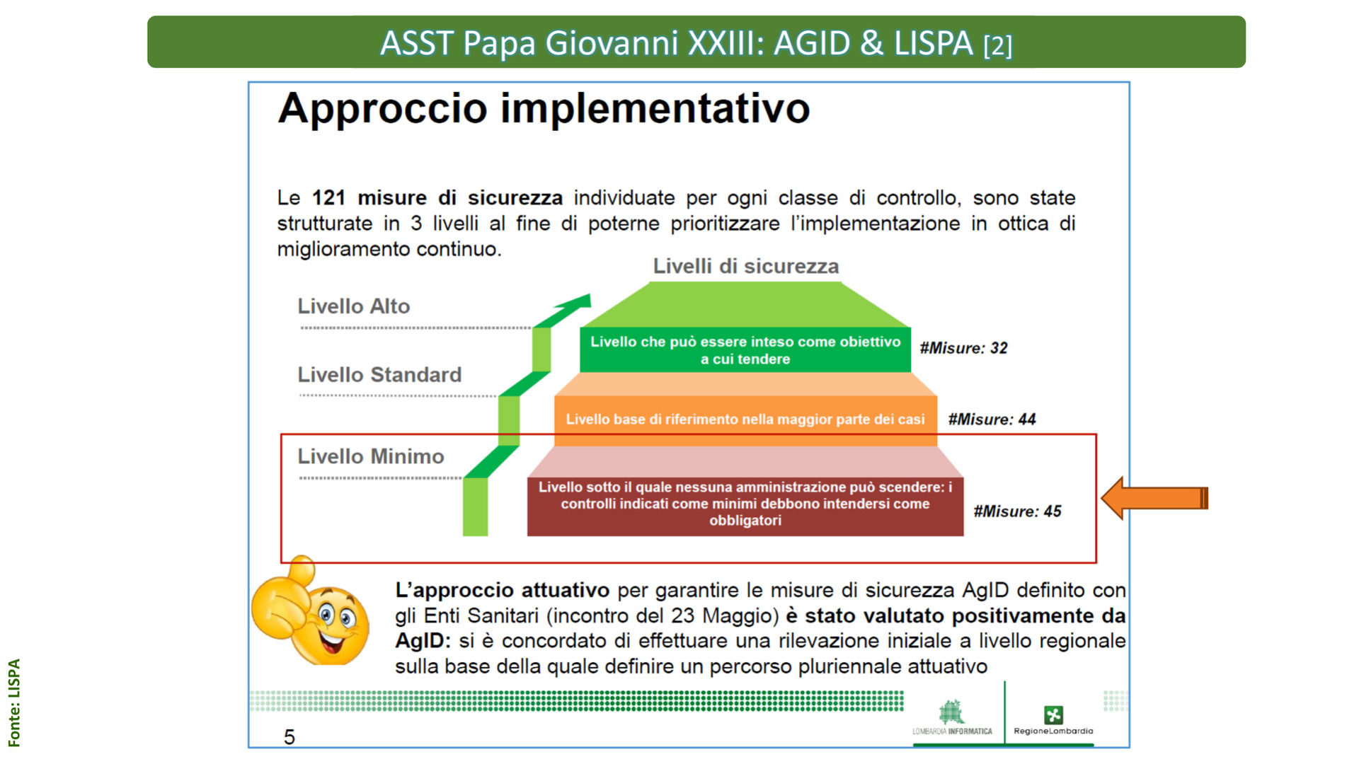 Agid Approccio implementativo