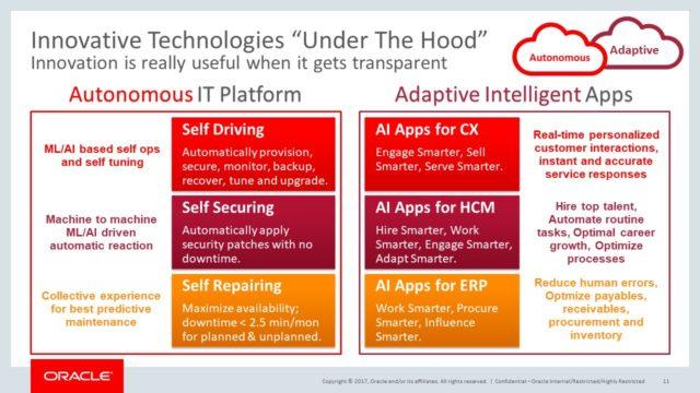 """grafico che mostra il passaggio Verso un IT a guida autonoma: i concetti di """"Autonomous IT Platform"""" e di """"Adaptive Intelligent Apps"""""""