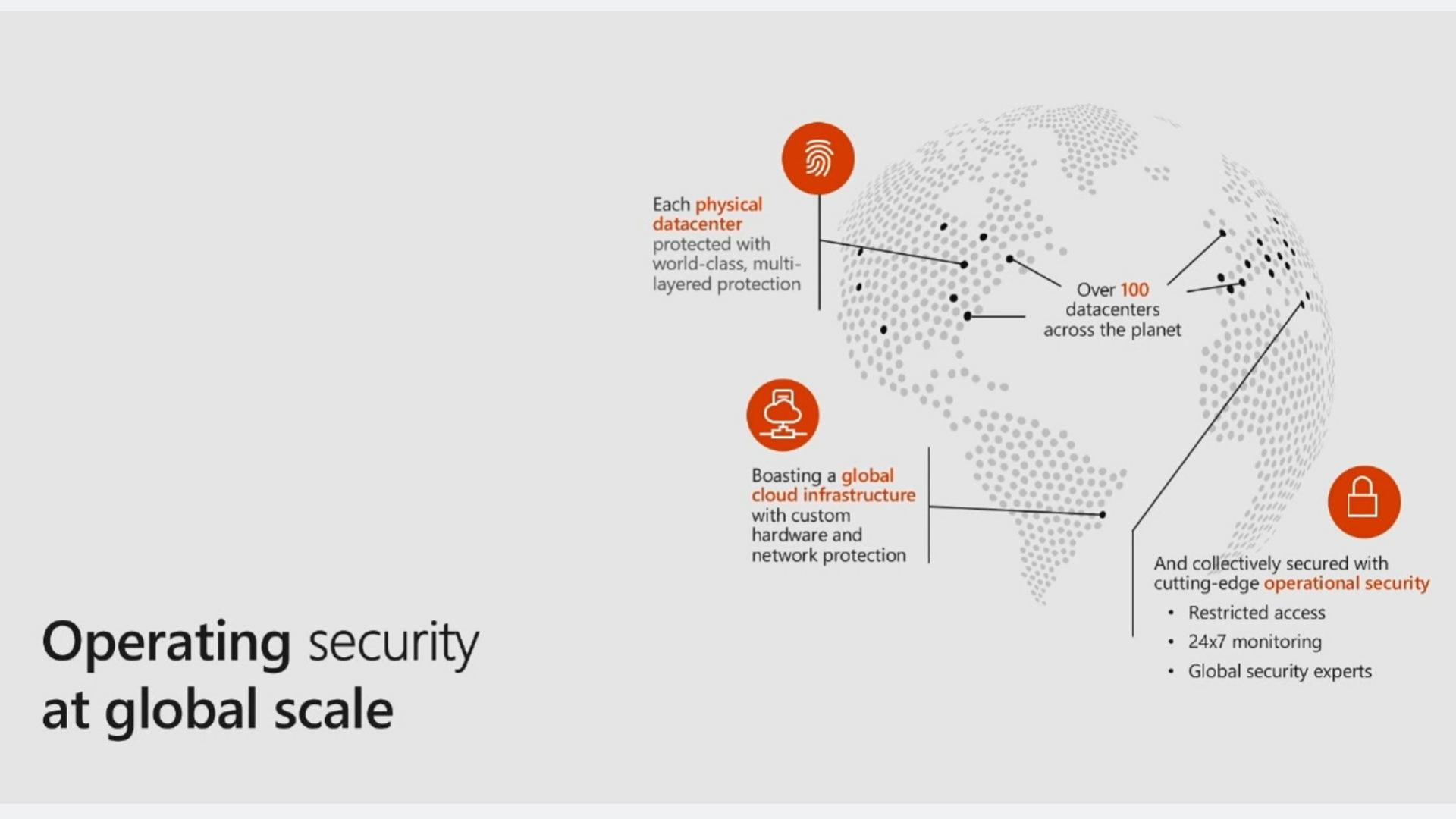 Schema dell'infrastruttura globale di security Microsoft