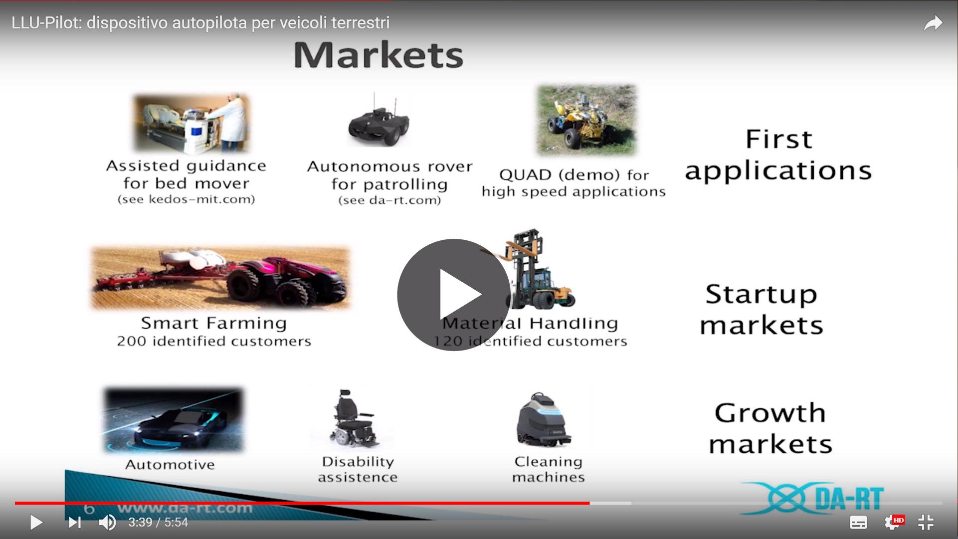 LLU-Pilot: dispositivo autopilota per veicoli terrestri | ZeroUno