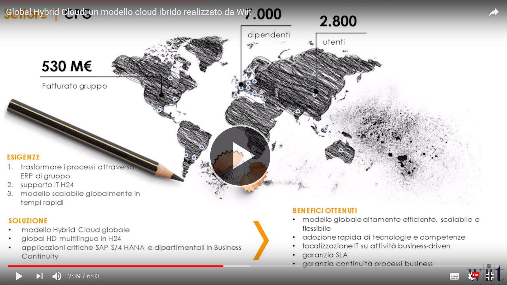 Global Hybrid Cloud: un modello cloud ibrido realizzato da Wiit | ZeroUno