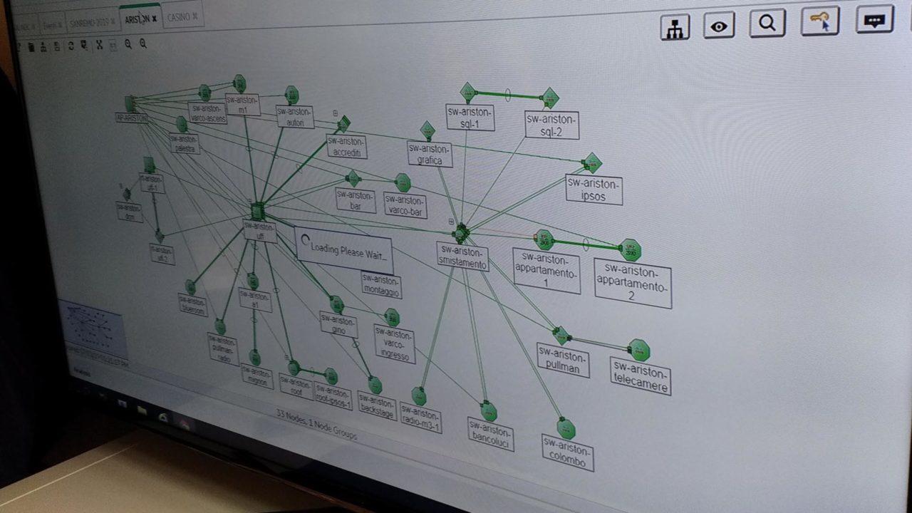 Schema che indica l'infrastruttura di rete del Festival di Sanremo