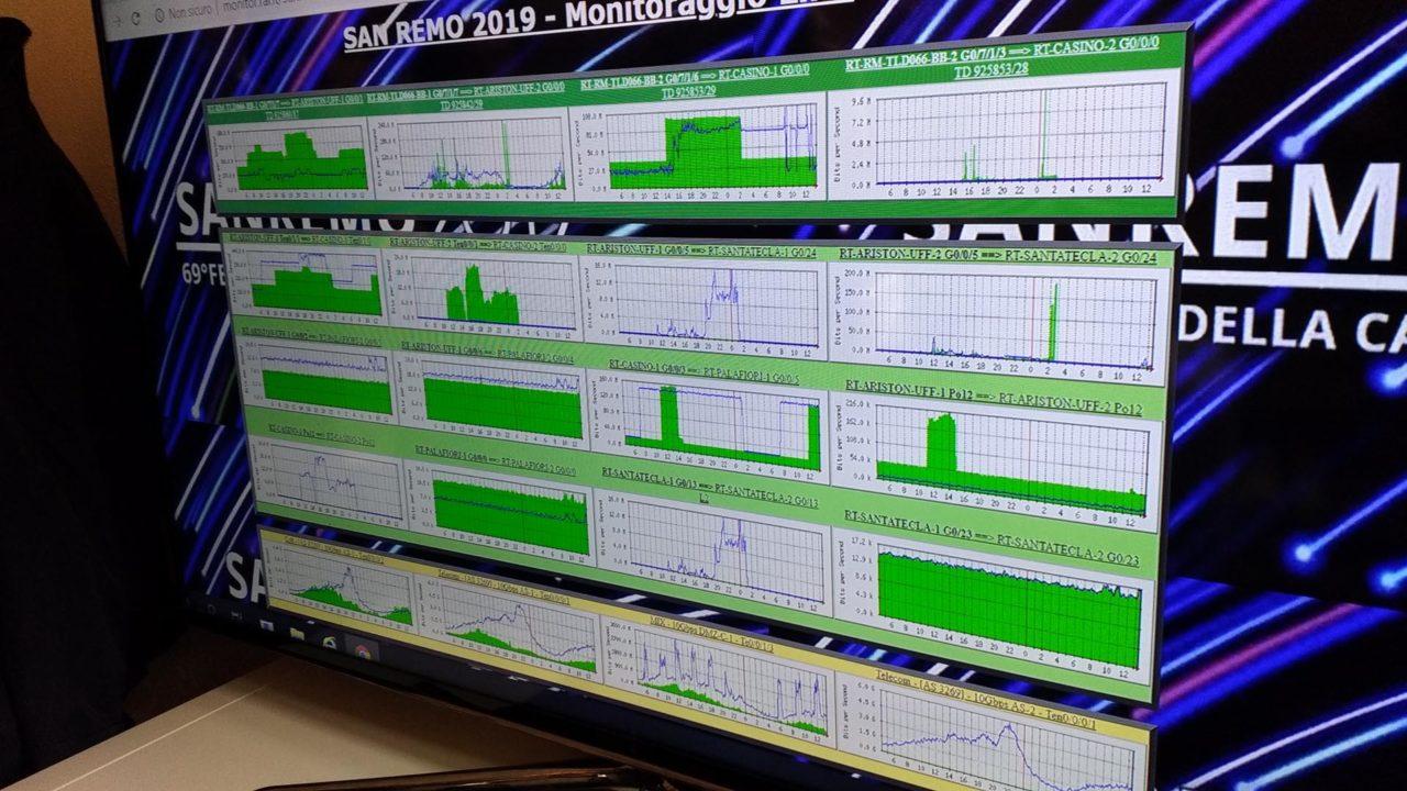 Foto del pannello di monitoraggio dei flussi di rete al Festival di Sanremo