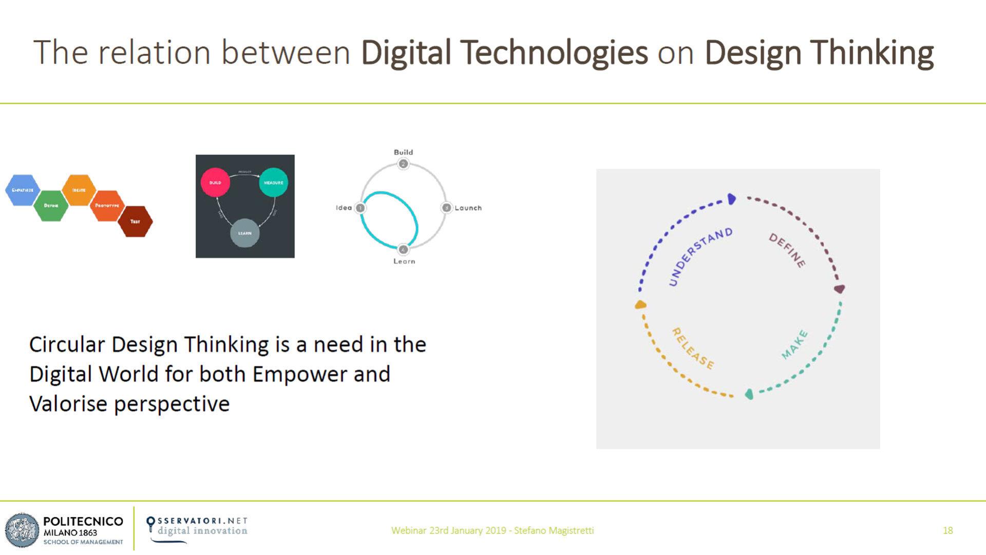 Figura 4 - La relazione fra Design Thinking e tecnologie digitali: un processo circolare - Fonte: Osservatori Digital Innovation del Politecnico di Milano