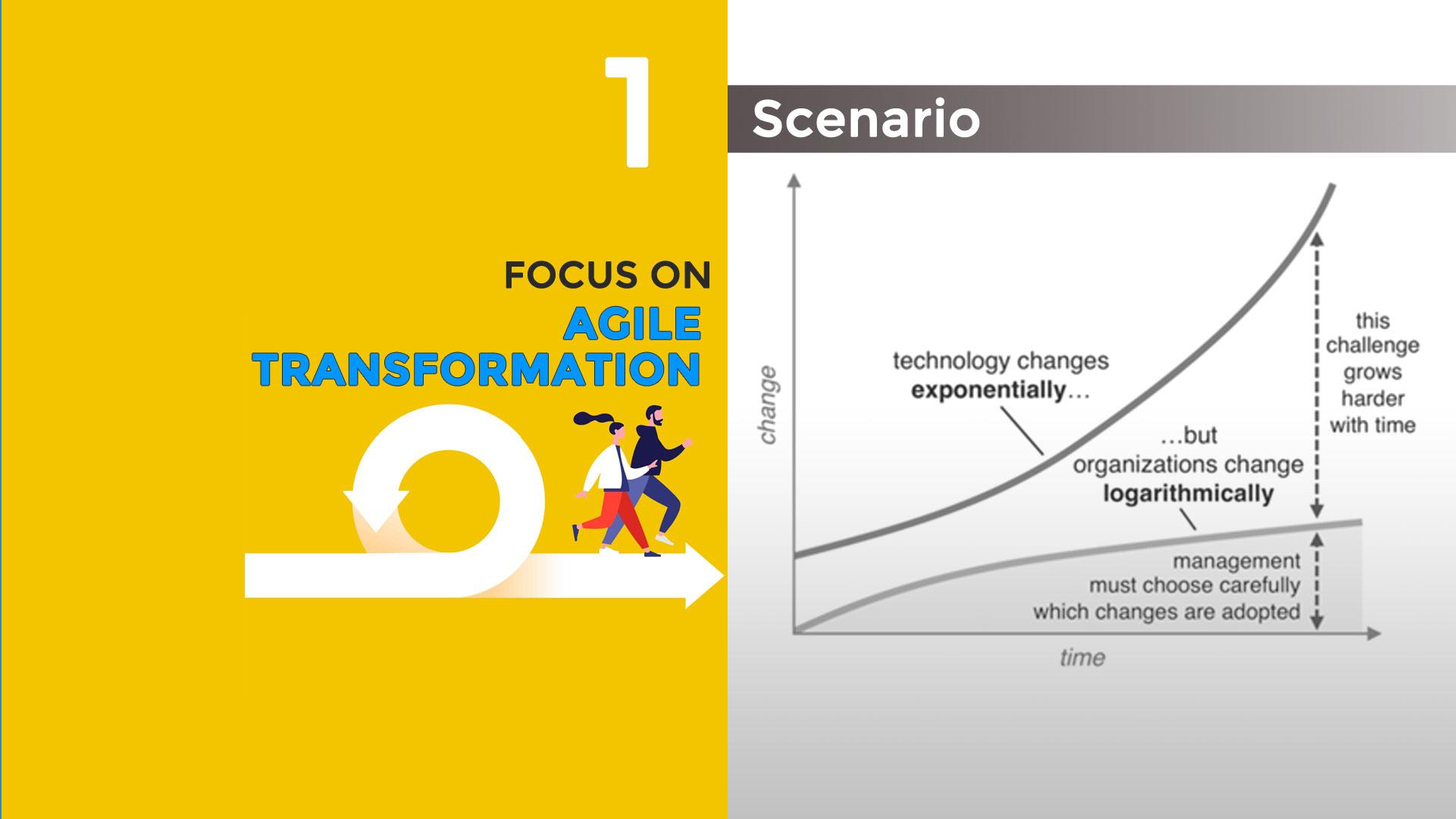 ffb92867ce37 Agile transformation: ecco come cambia il modo di lavorare