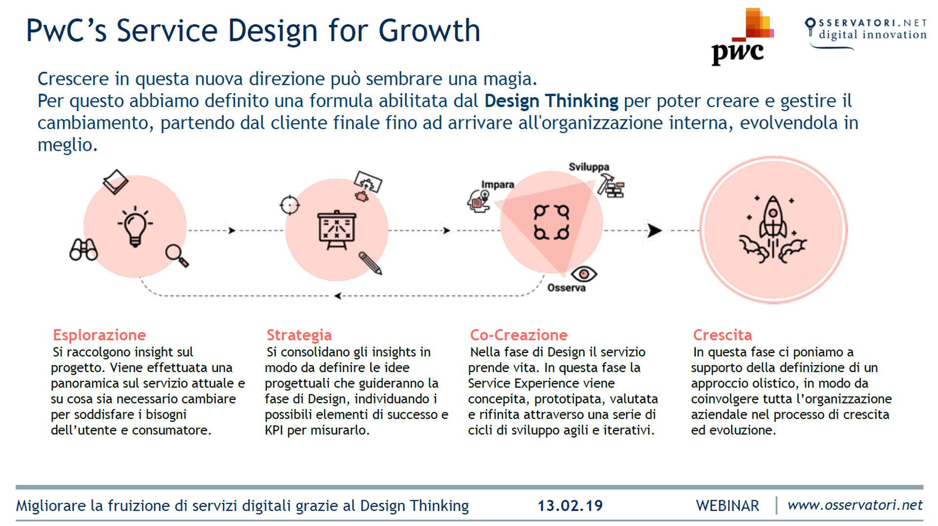 Grafico framework Pwc