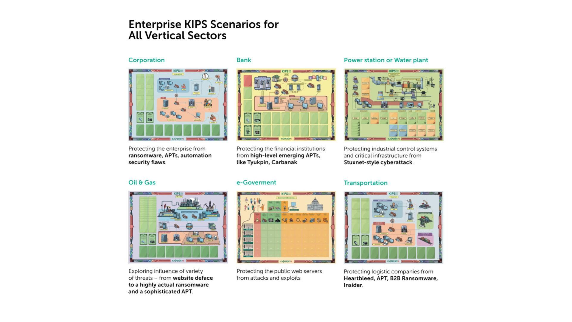 schermate degli scenari kips per i settori verticali