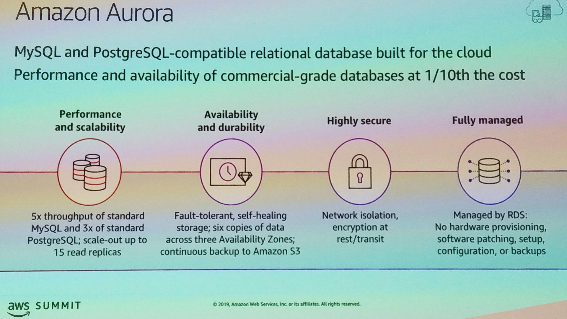 Grafico che mostra le caratteristiche del servizio database Amazon Aurora