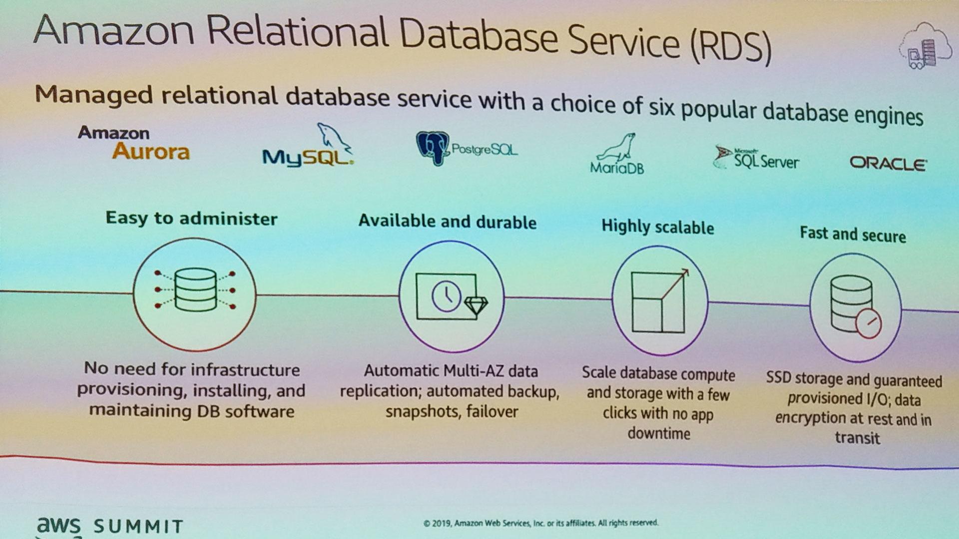 Grafico che mostra il servizio di database relazionali gestiti Amazon RDS