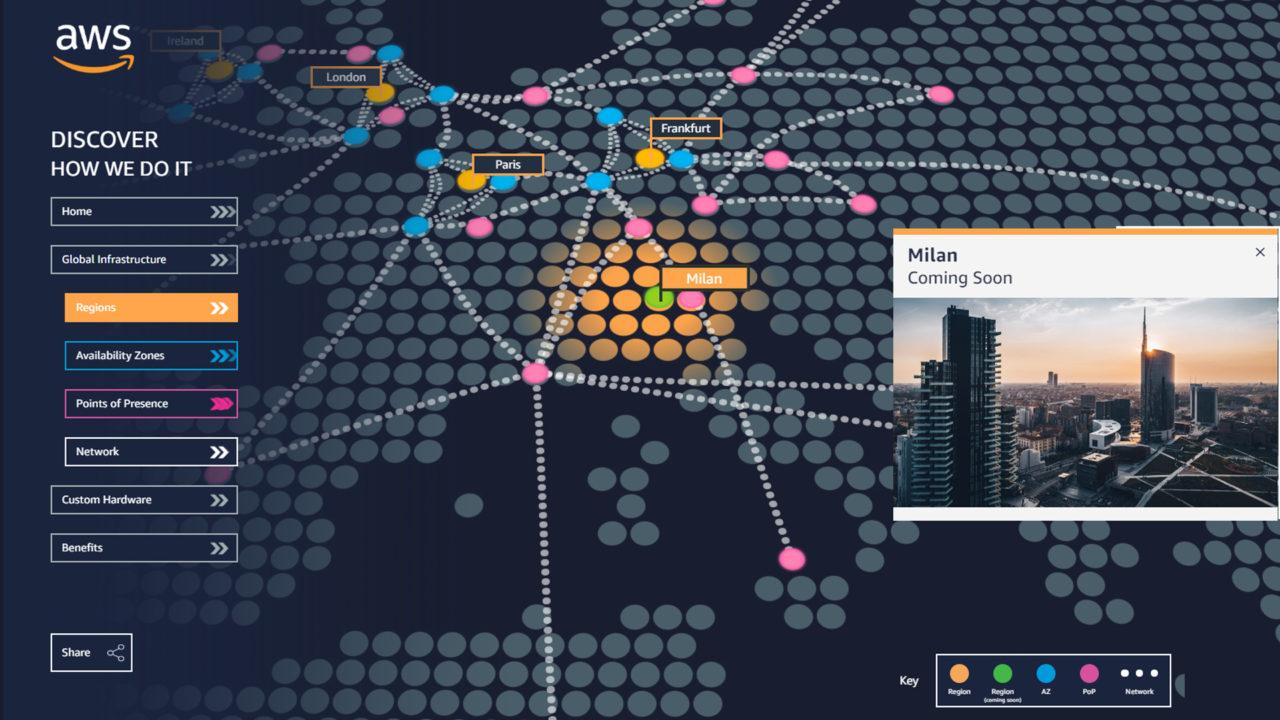 Sicurezza AWS infrastruttura