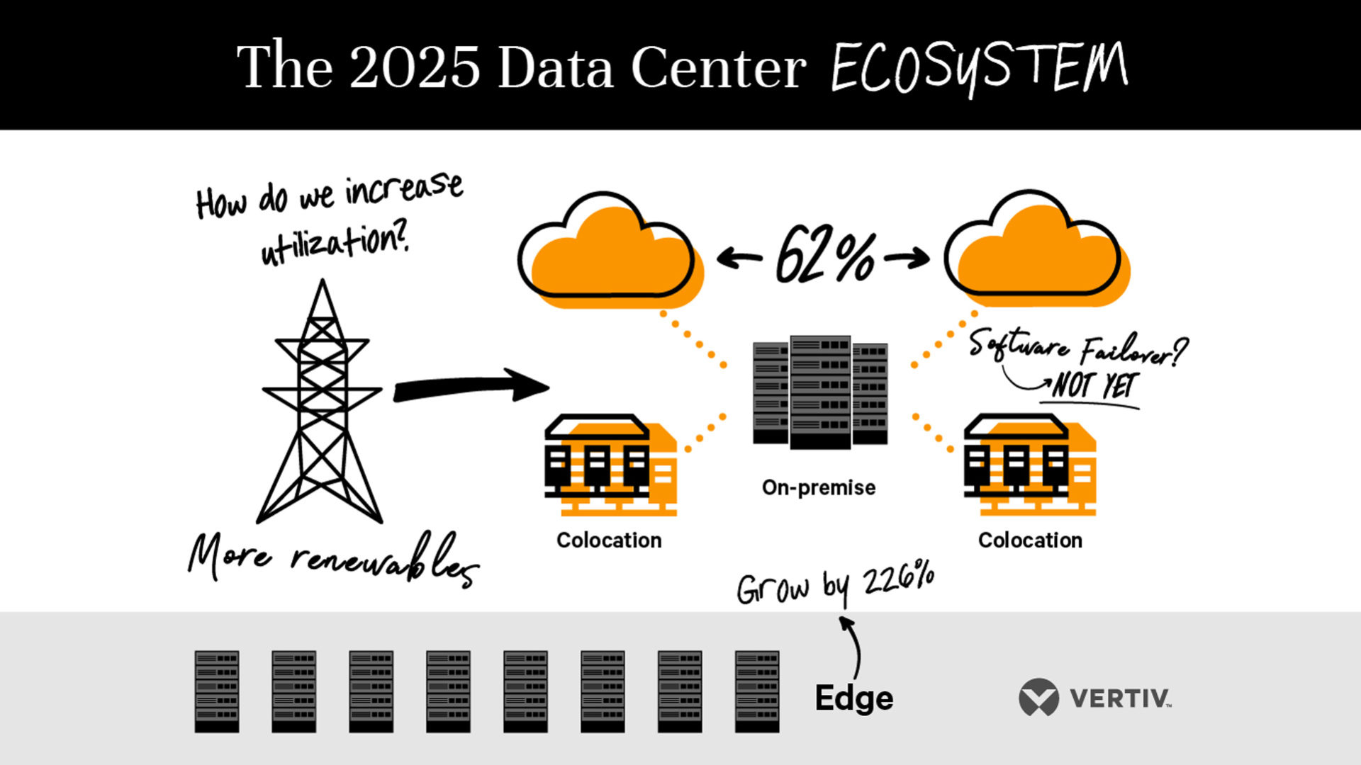 il data center del 2025