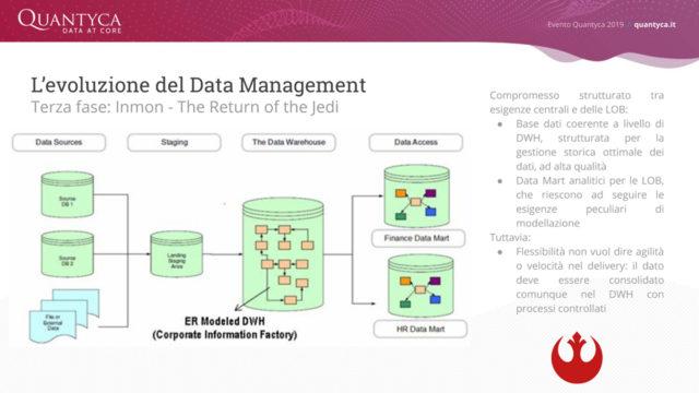 Data strategy 6
