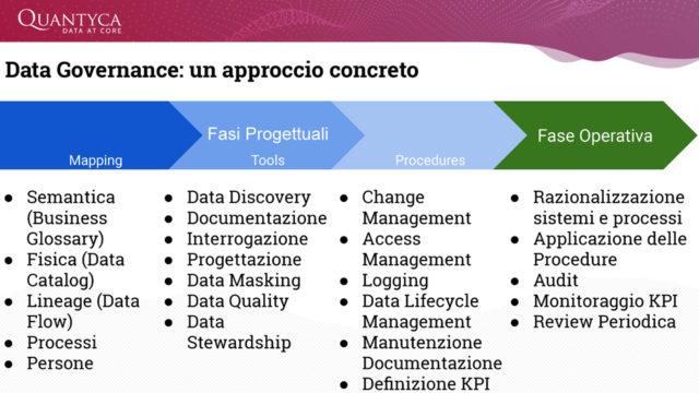 Data strategy 2