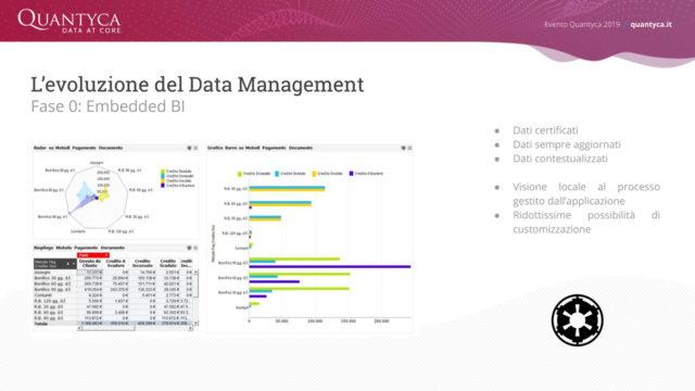 Data strategy 3