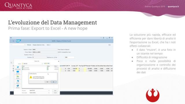 Data strategy 4