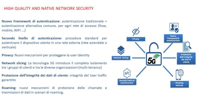 5g sicurezza nativa