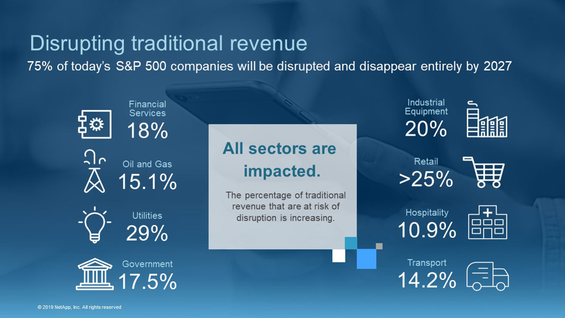 grafico: disrupting traditional revenue