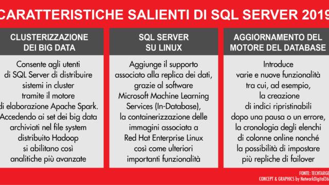 Ambienti SQL Server 2019 caratteristiche