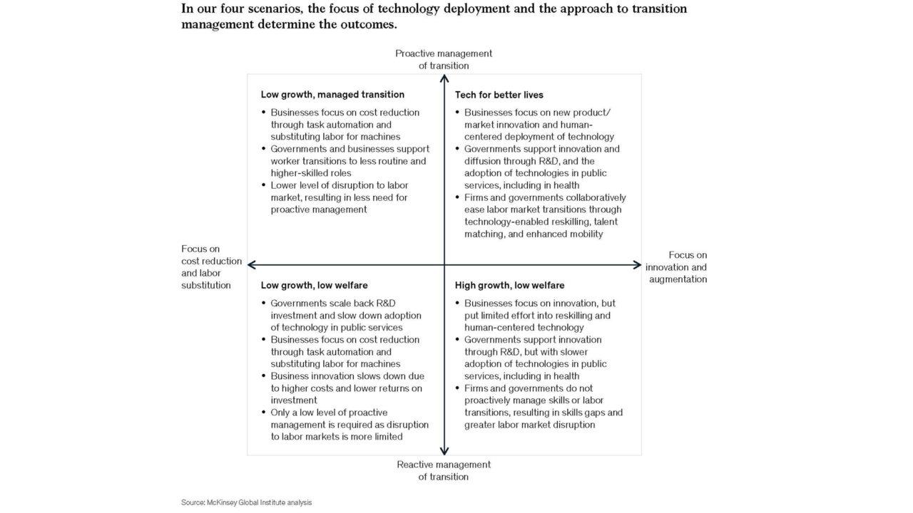 Tecnologia e benessere figura 5