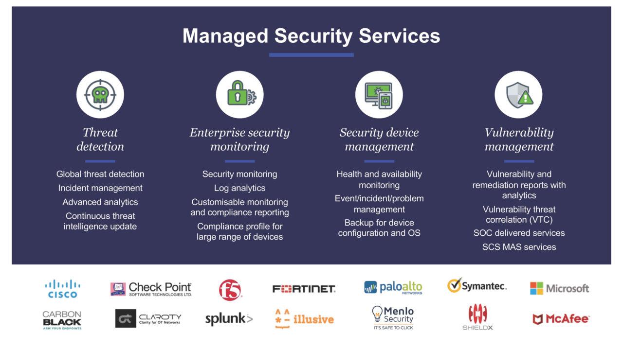 Figura 2 - Managed security services offerti da Dimension Data