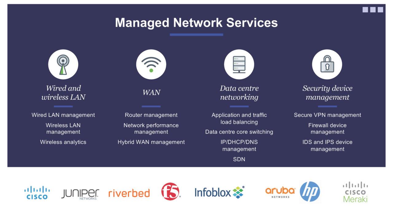 Figura 3 - Managed network services offerti da Dimension Data