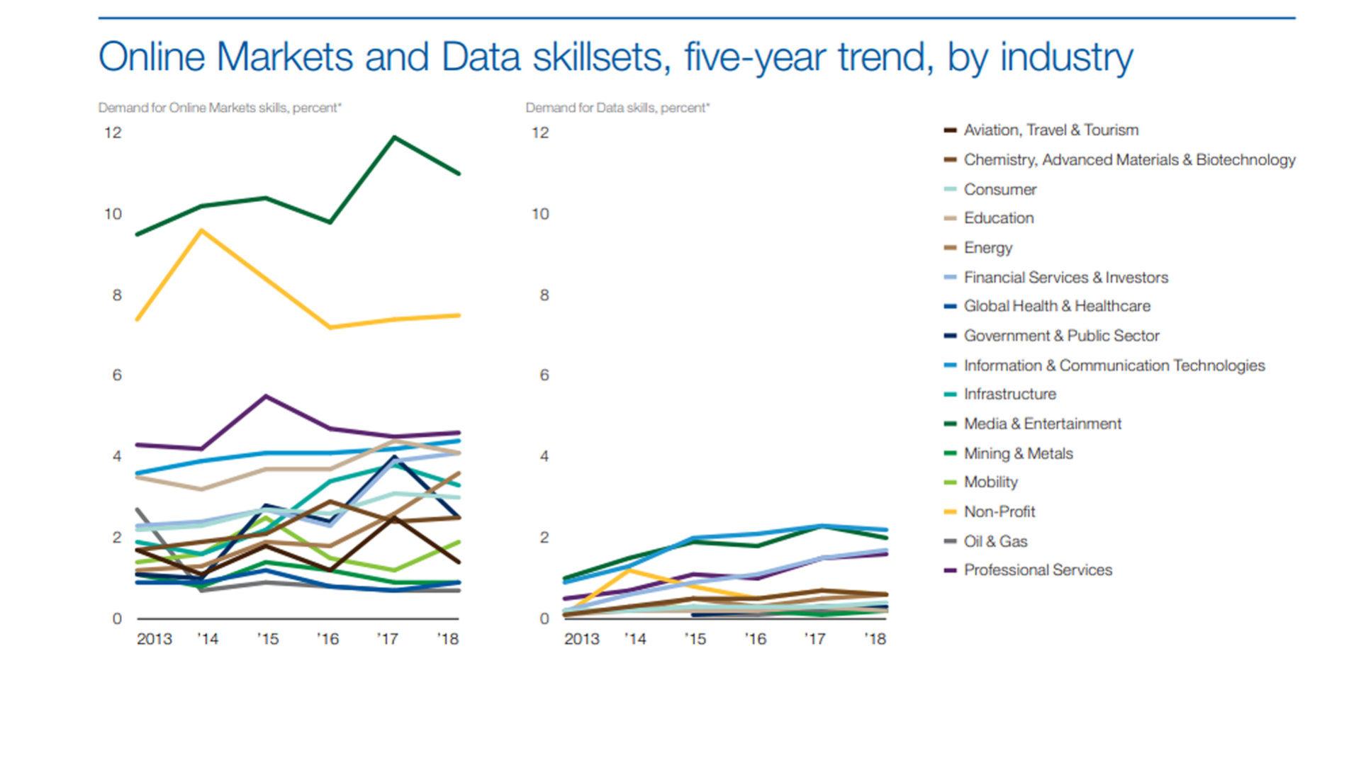 grafico figura1 Data