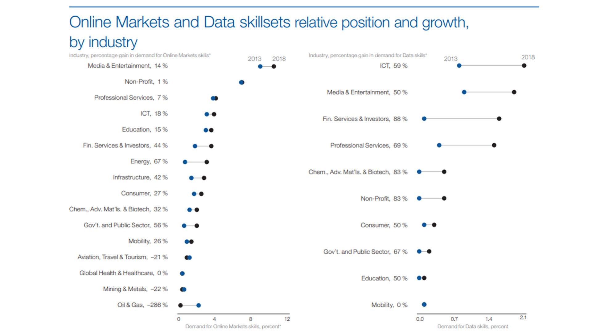 grafico figura2 Data
