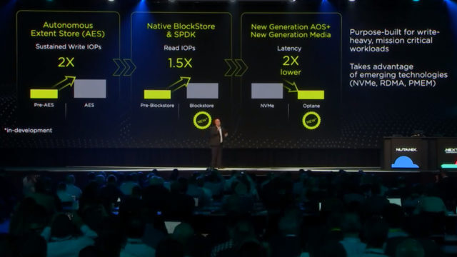NEXT Conf figura 3 esempio innovazioni della core platform