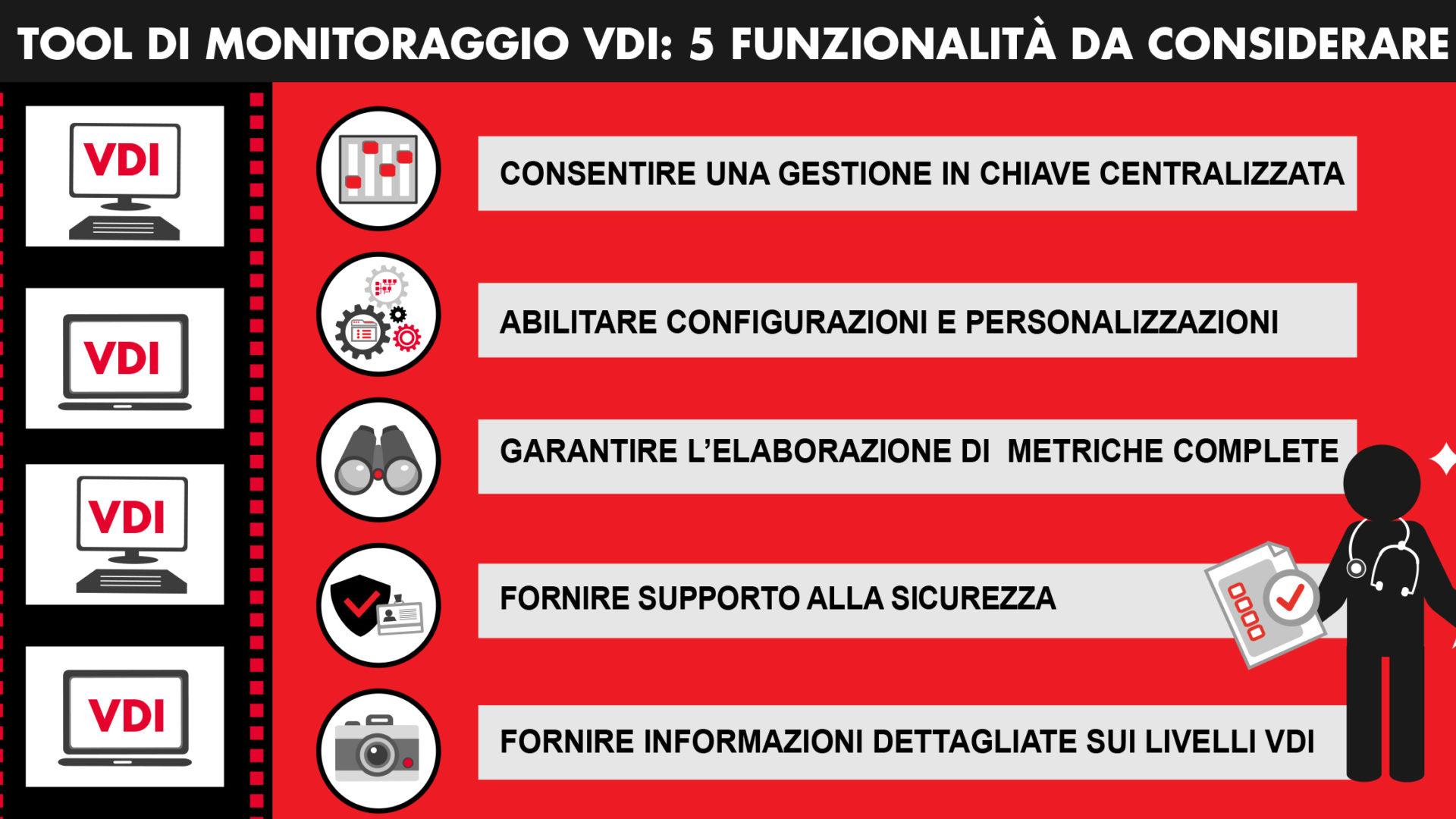 1 monitoraggio VDI 5 caratteristiche