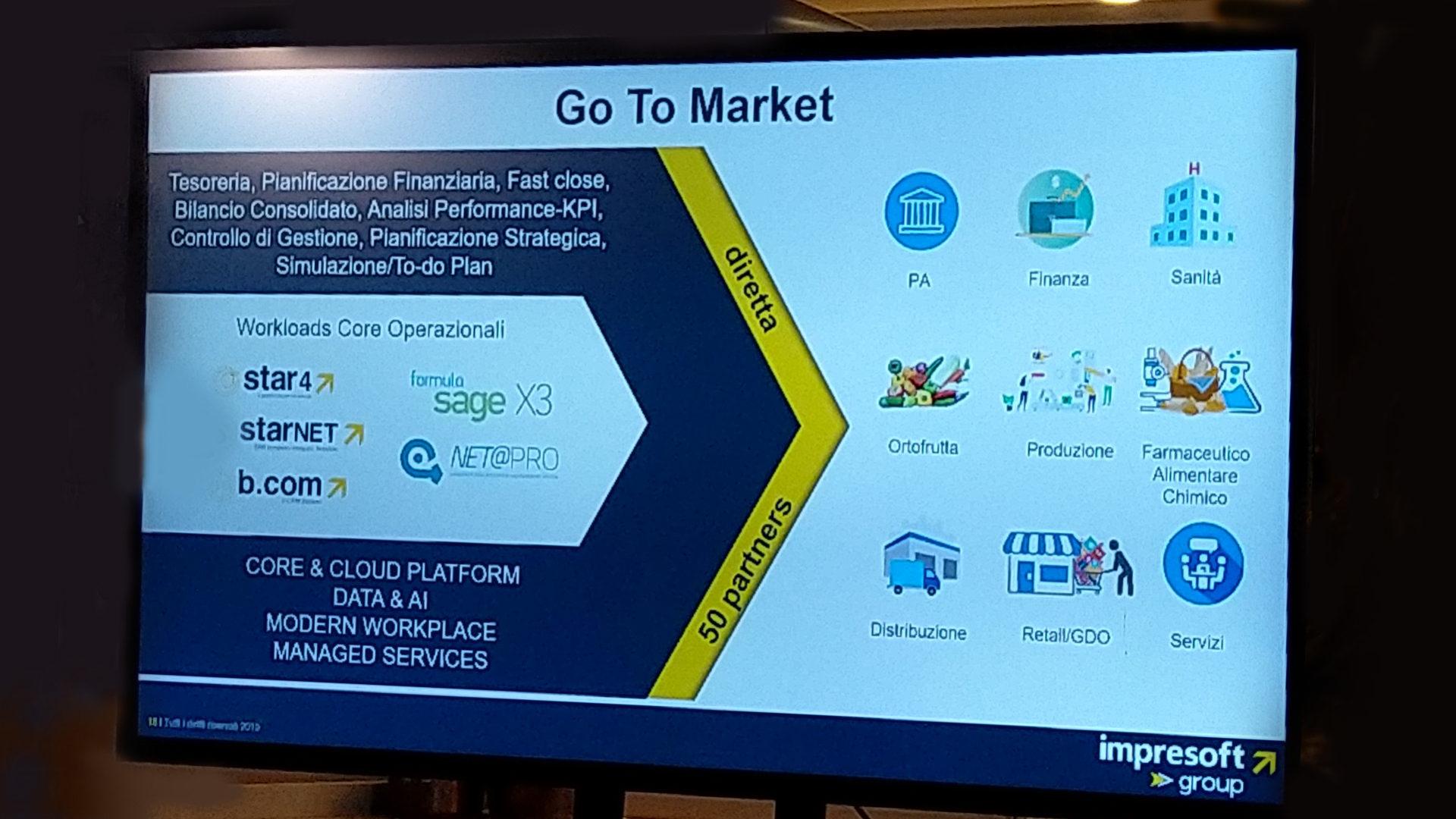 2 La strategia di go to market di Impresoft Group