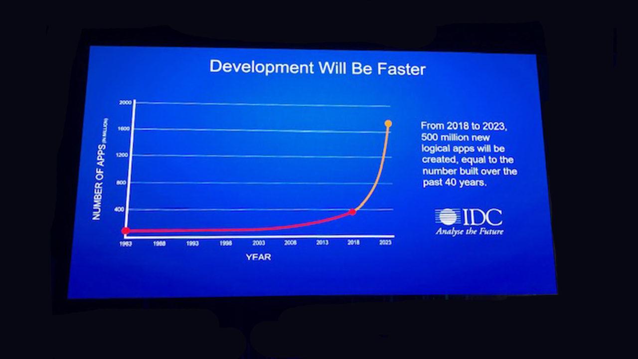 grafico figura 2