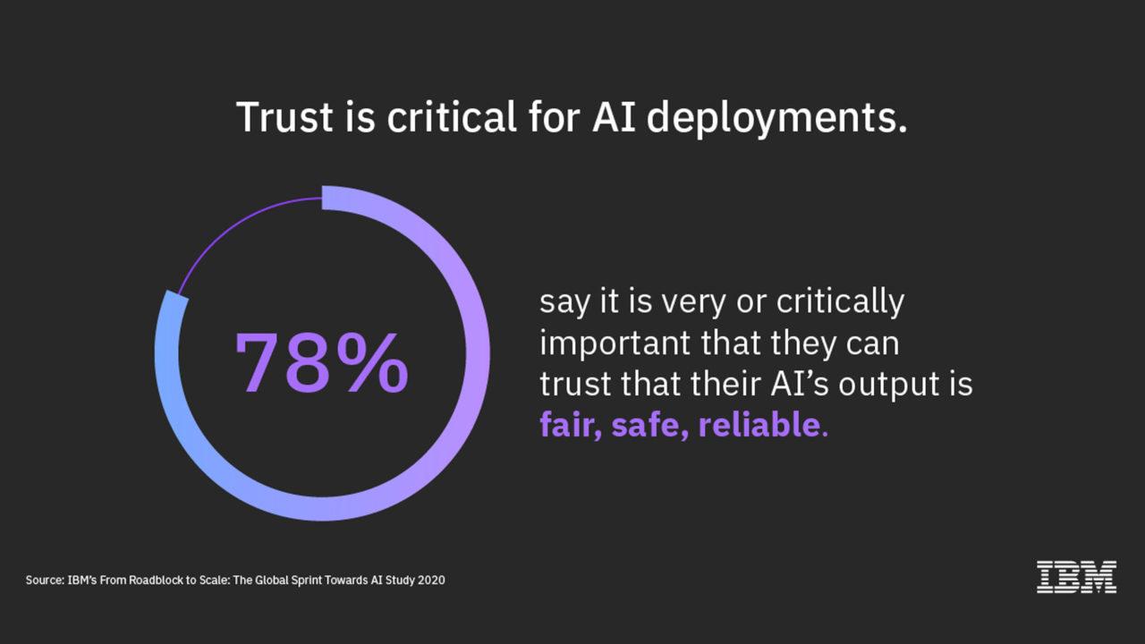 intelligenza artificiale implementazione 3 graphic