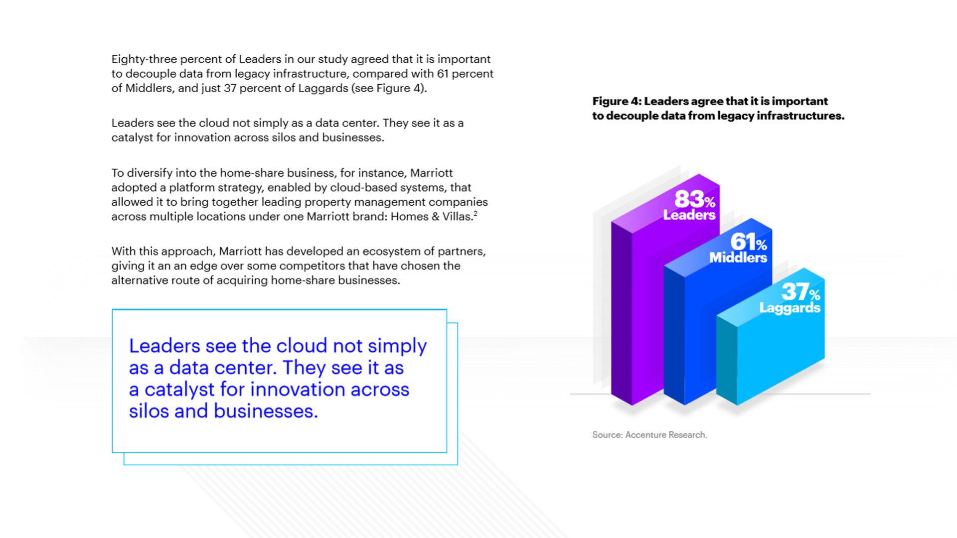 2 – Le aziende leader ritengono importante disaccoppiare i dati dalle infrastrutture legacy. Fonte: Accenture, 2020 2