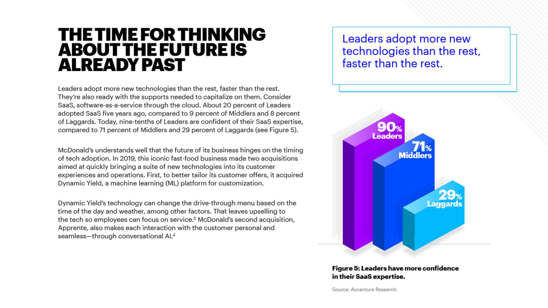 Figura 3 – Le aziende leader hanno maggiore confidenza nell'utilizzo di soluzioni in modalità SaaS. Fonte: Accenture, 2020 2
