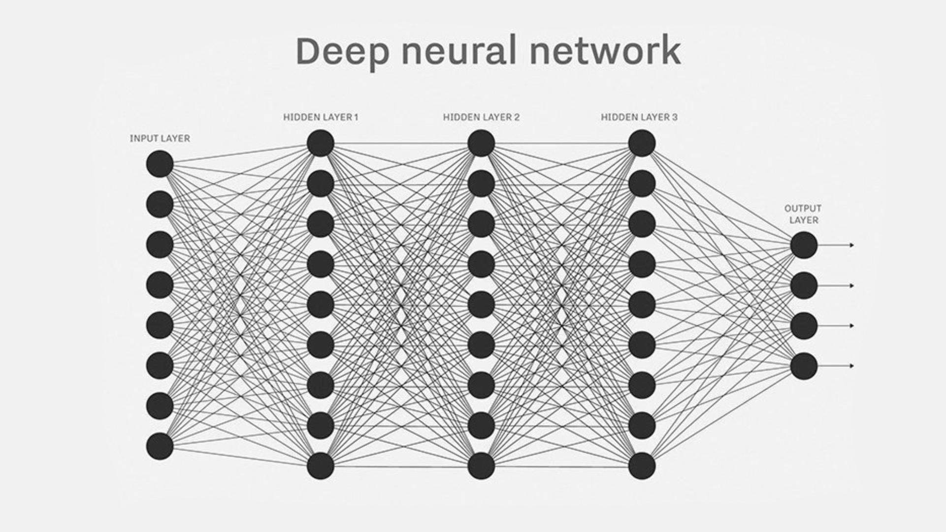 bitcoin rete neurale)