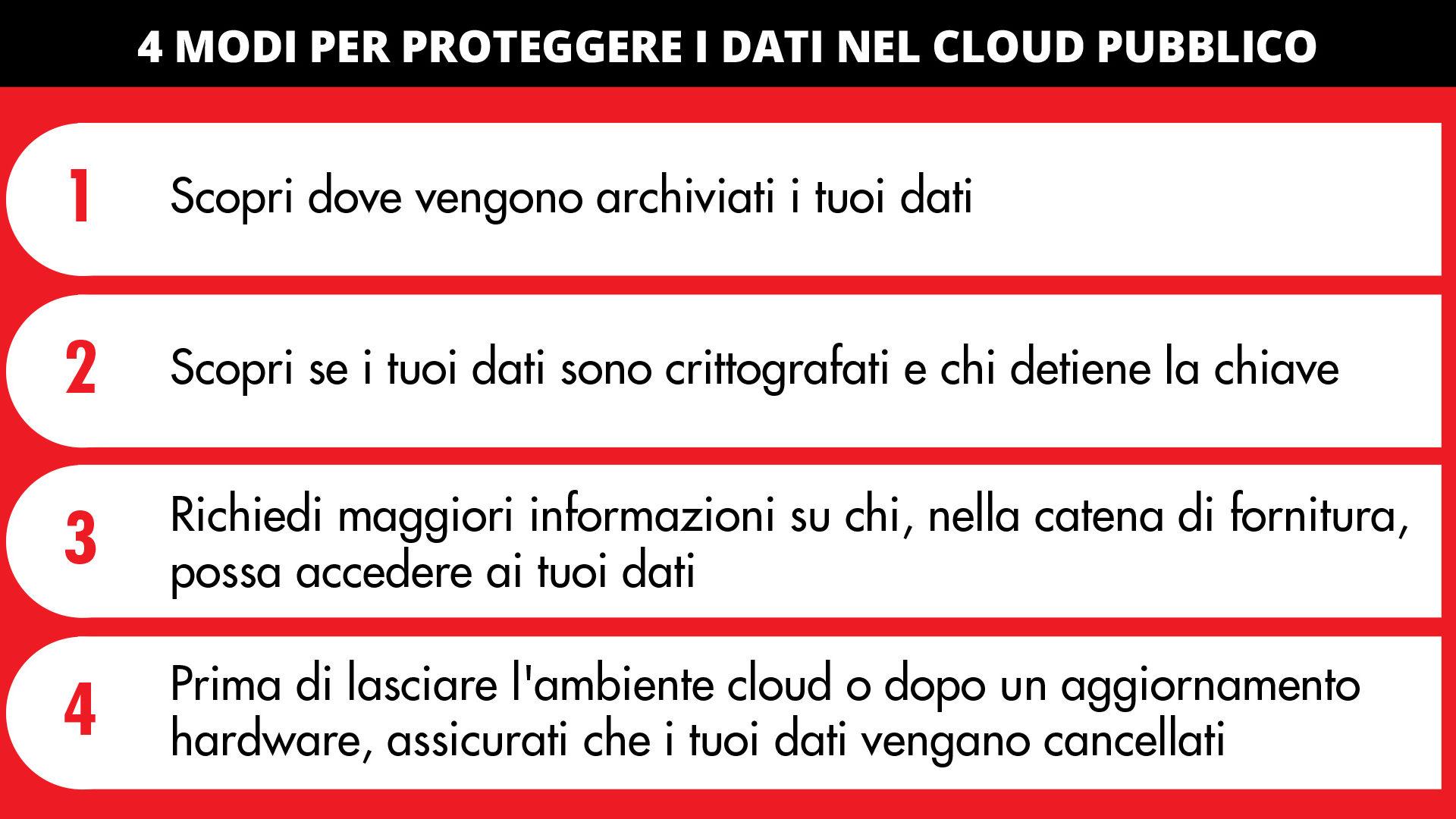 sicurezza del public cloud 1
