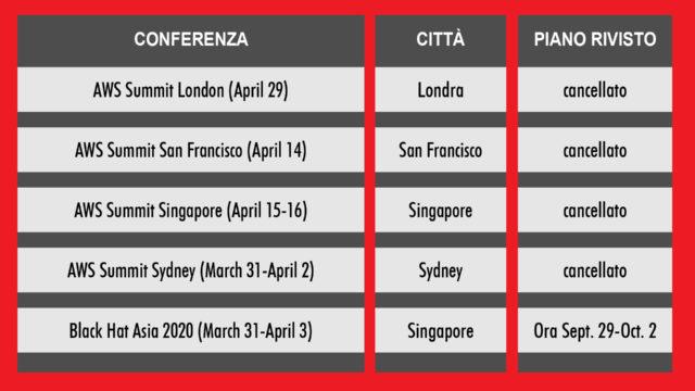 Conferenze-IT-2020