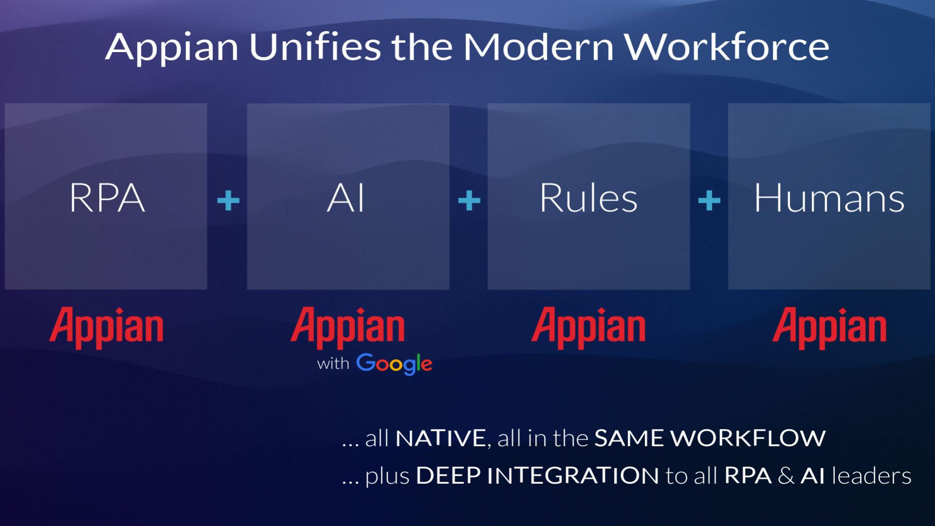 AppianWorld 2020 1
