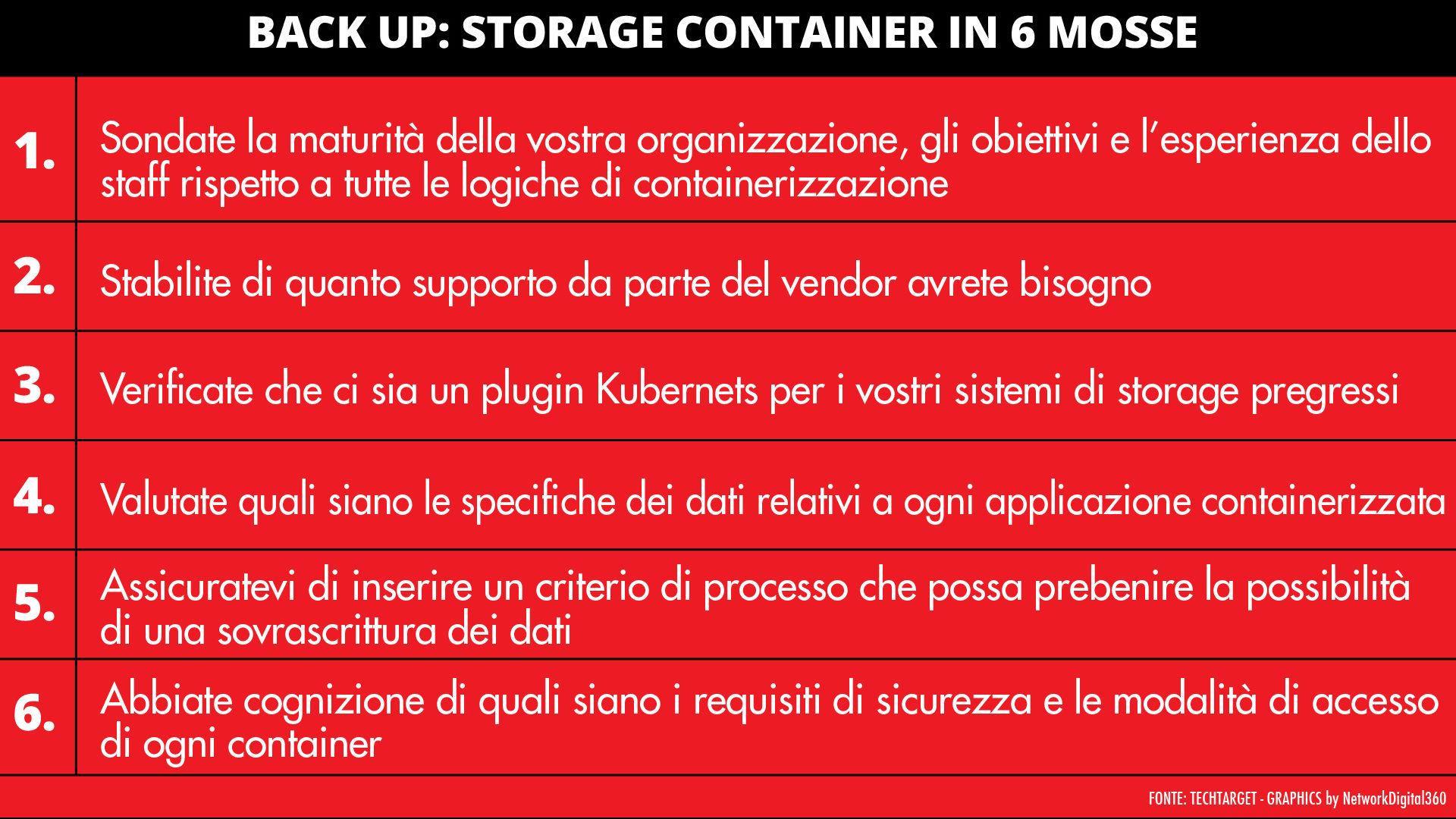 Docker backup 1