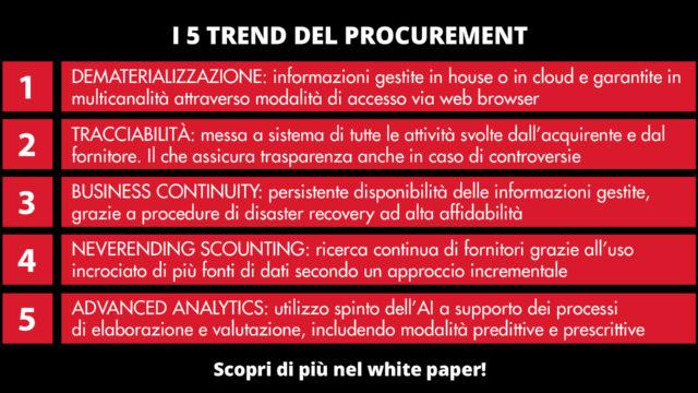 5-trend-procurement-2020