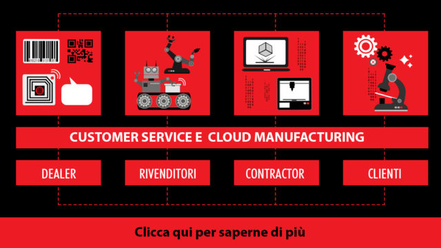 customer-service-cloud-manufacturing