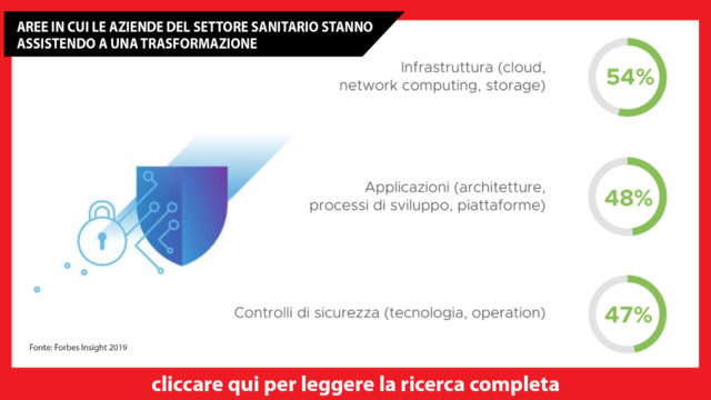 sicurezza-digitale