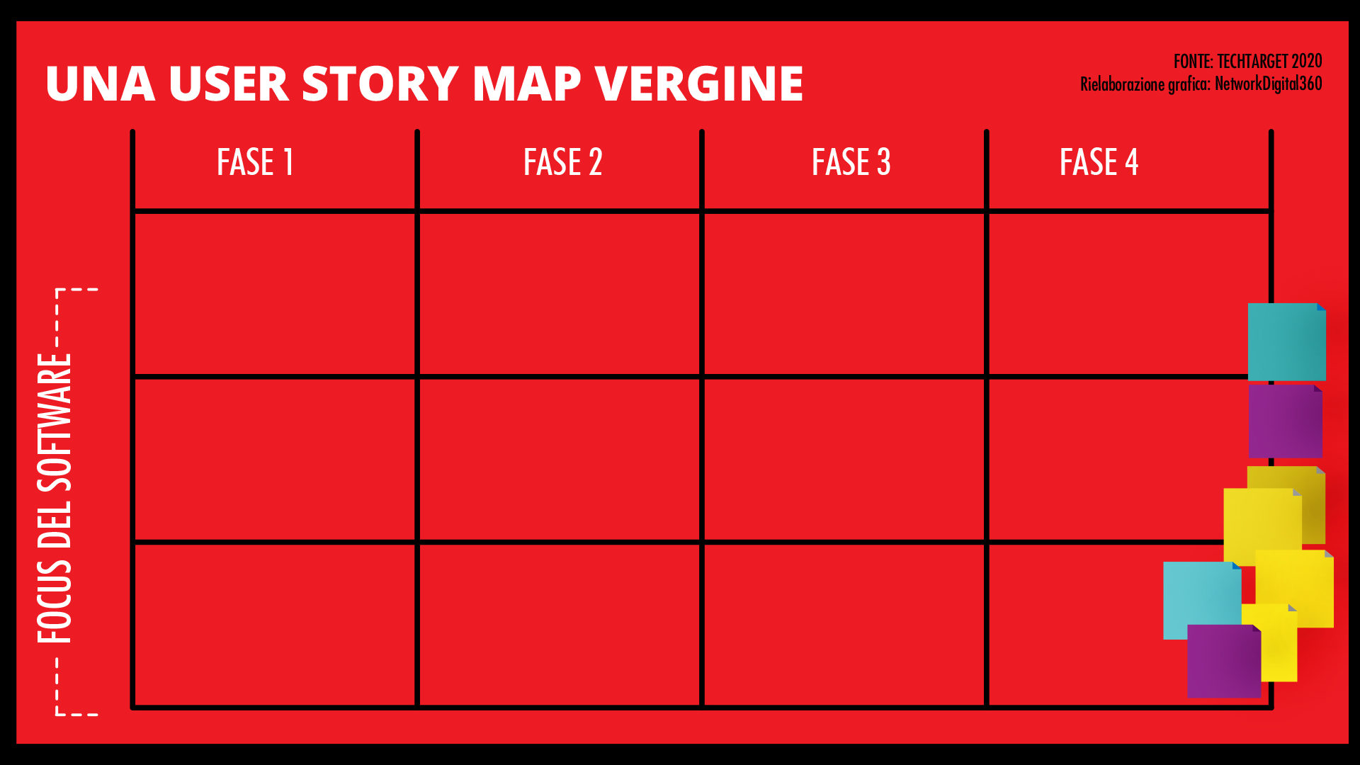 user story maps vergine 1