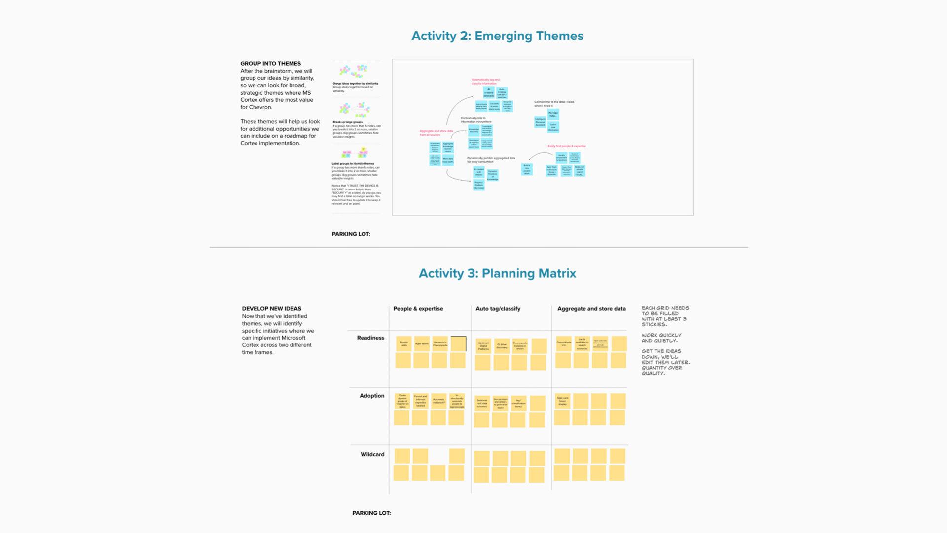 design thinking avanade