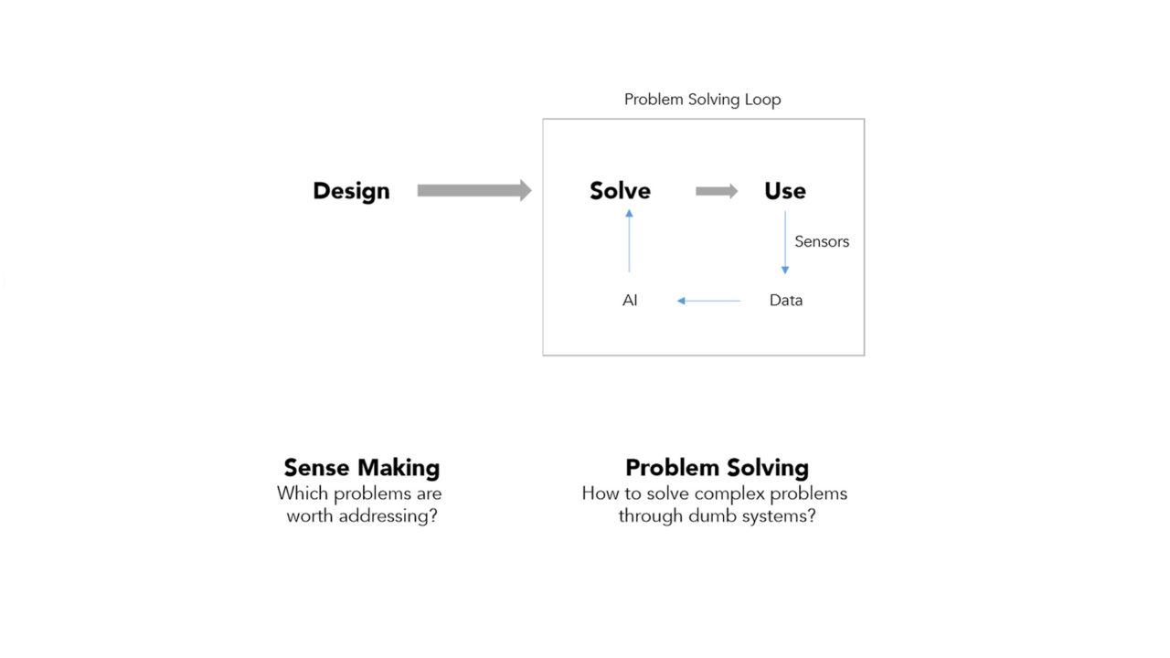 design think 1